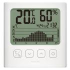 グラフ付デジタル温湿度計