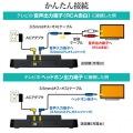 テレビ用ワイヤレススピーカー 写真10