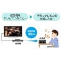 テレビ用ワイヤレススピーカー 写真12