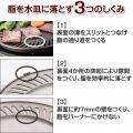 イワタニ カセットコンロスモークレス焼肉グリル やきまる 写真4